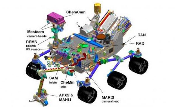 msl-curiosity-rover-science-instruments
