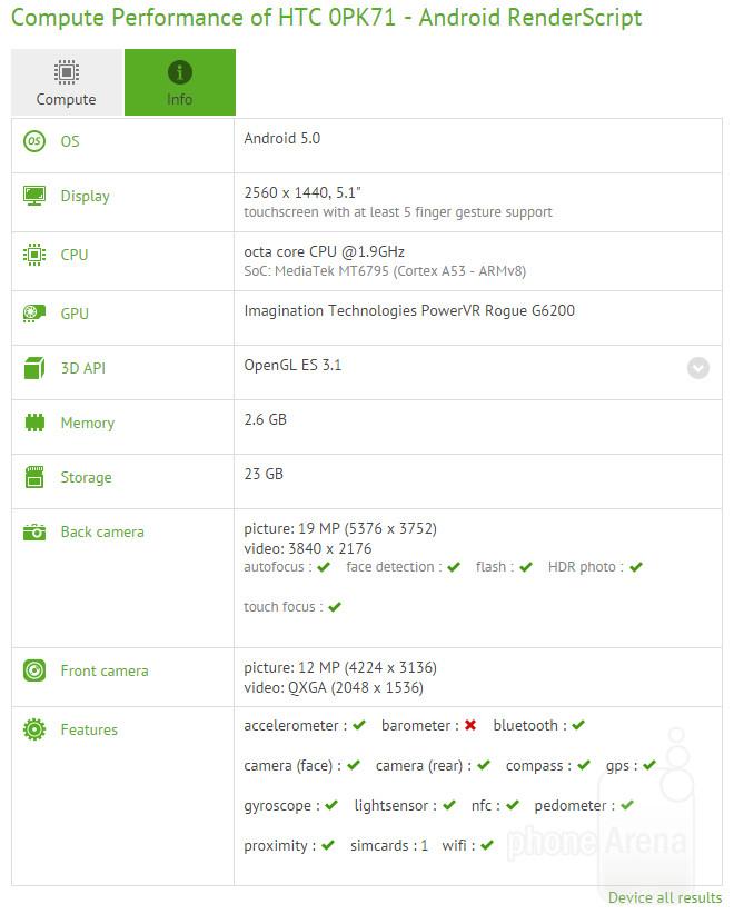 Suspected-HTC-One-M9-specs