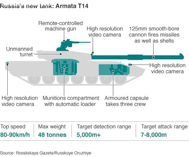 تانک روسی آرماتا T-14