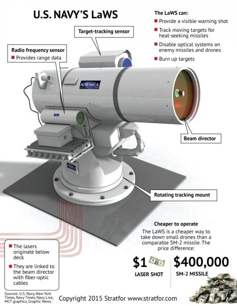 the-laser-weapon-system